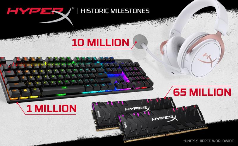 HyperX 公布銷量里程碑!電競耳機銷量突破一千萬支、記憶體銷量突破六千五百萬支、鍵盤銷量突破一百萬支