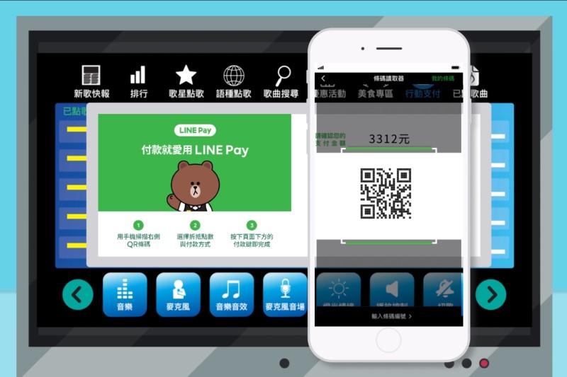 唱歌啦!LINE Pay 可在全台錢櫃、好樂迪使用!跨足 KTV 娛樂場域